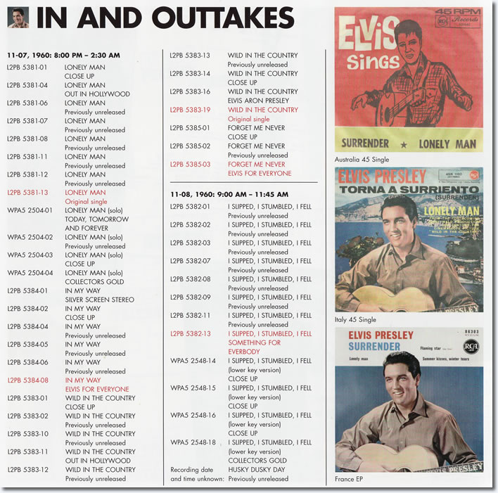 The 'In And Outtakes' page, from the booklet, Wild In The Country FTD CD